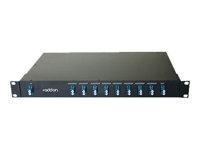 ACP-EP 8-Channel Optical Add Drop Mux DWDM LC 1530.33NM to 1560.61NM 19in Rack, ADD-OADM-8DWDM