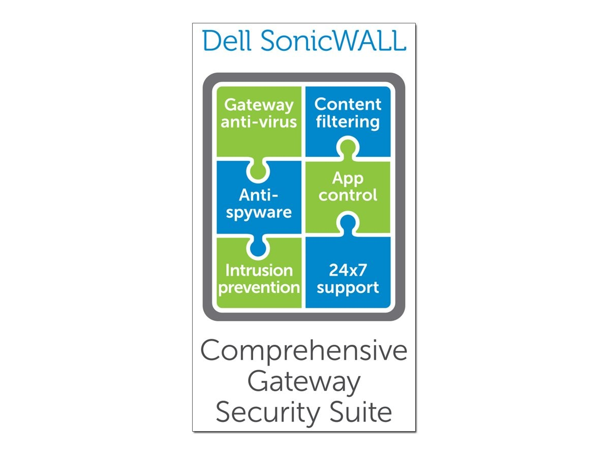 Dell 1-year Comprehensive Gateway Security Suite w o Viewpt for NSA 2400