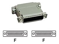 Black Box Null-Modem Adapters, Pinning A, DB-25 FEM