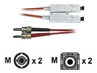 Manhattan ST-SC 50 125 OM2 Multimode Duplex Fiber Cable, 1m