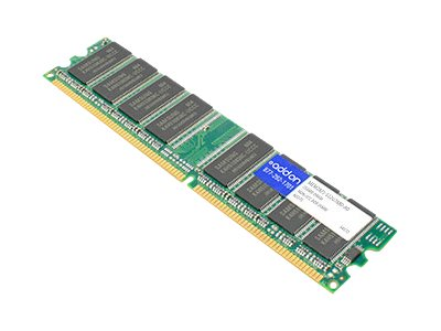 ACP-EP 256MB PC2700 184-pin DDR SDRAM DIMM for 2821 Series Integrated Services Router, MEM2821-512U768D-AO