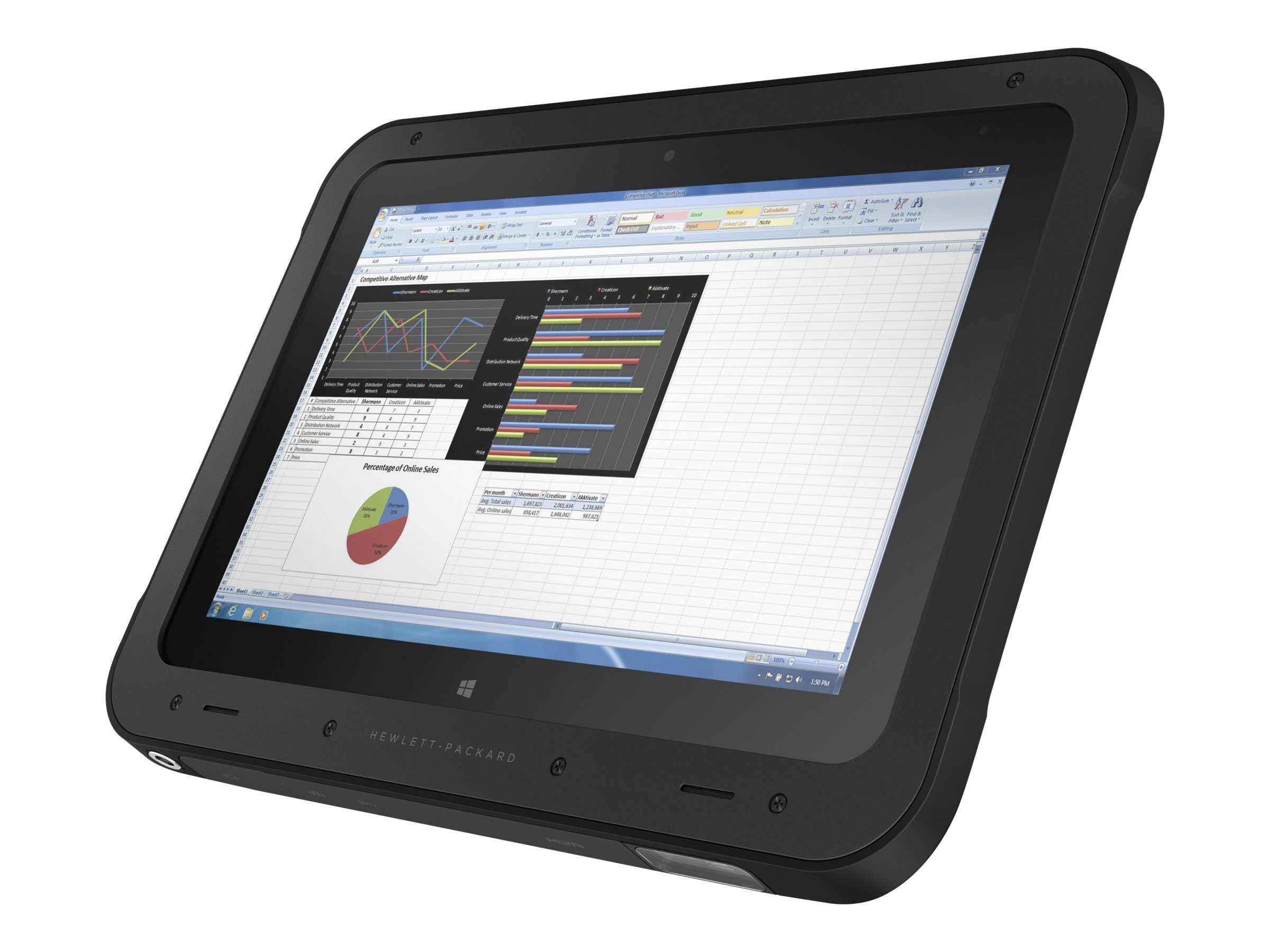 HP Rugged ElitePad 1000 G2 1.59GHz processor Windows 8.1 Pro 64-bit