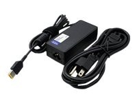 Add On Power Adapter 65W 20V 3.25A for Lenovo Laptop