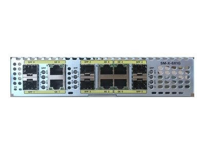 Cisco 6-Port Dual Mode SFP GE Service Module