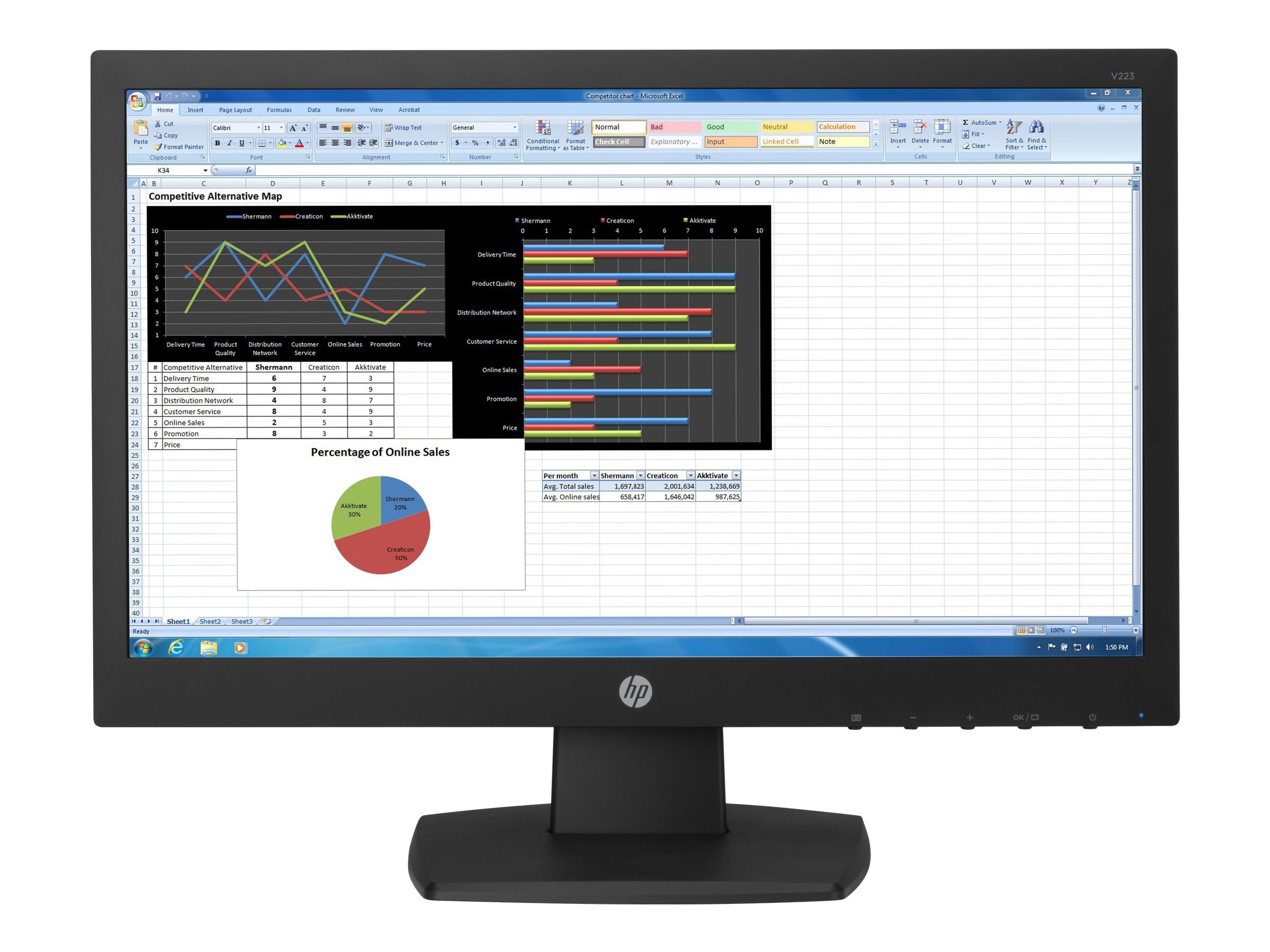 HP 21.5 V223 Full HD LED-LCD Monitor, Black, V5G70A6#ABA, 31507058, Monitors - LED-LCD