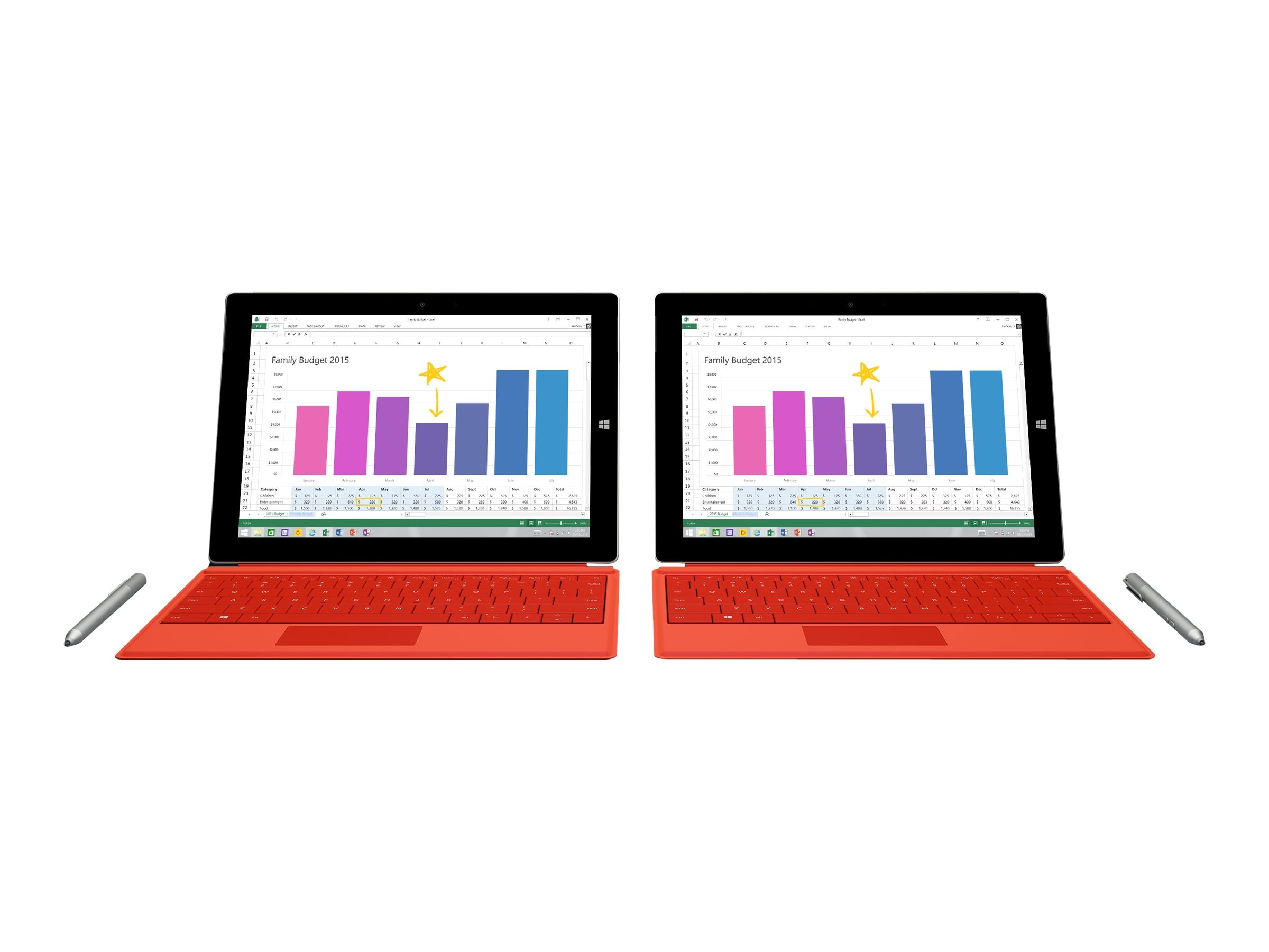 Scratch & Dent Microsoft Surface 3 Type Cover, Bright Red, GV7-00004, 30952889, Keyboards & Keypads