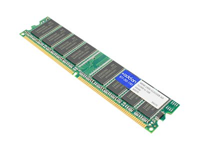 Add On 512MB DRAM Upgrade for 2901, 2921 ISR