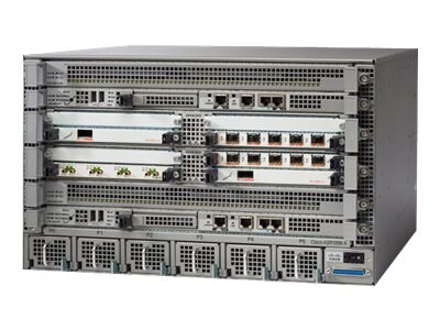 Cisco ONE ASR1006-X Router, IP Base, APIC EM, APIs
