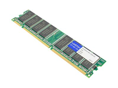ACP-EP 4GB DRAM Kit for ASR 1000 Series