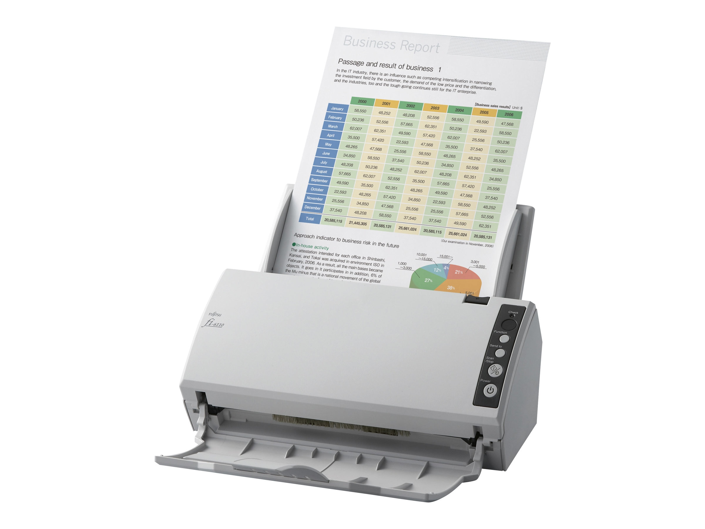 Fujitsu FI-6110 Color Production Sheetfed Scanner, PaperStream
