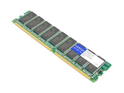 Add On 2GB PC2100 184-pin DDR SDRAM RDIMM