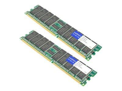 ACP-EP 4GB PC2100 184-pin DDR SDRAM RDIMM, 73P4129-AM