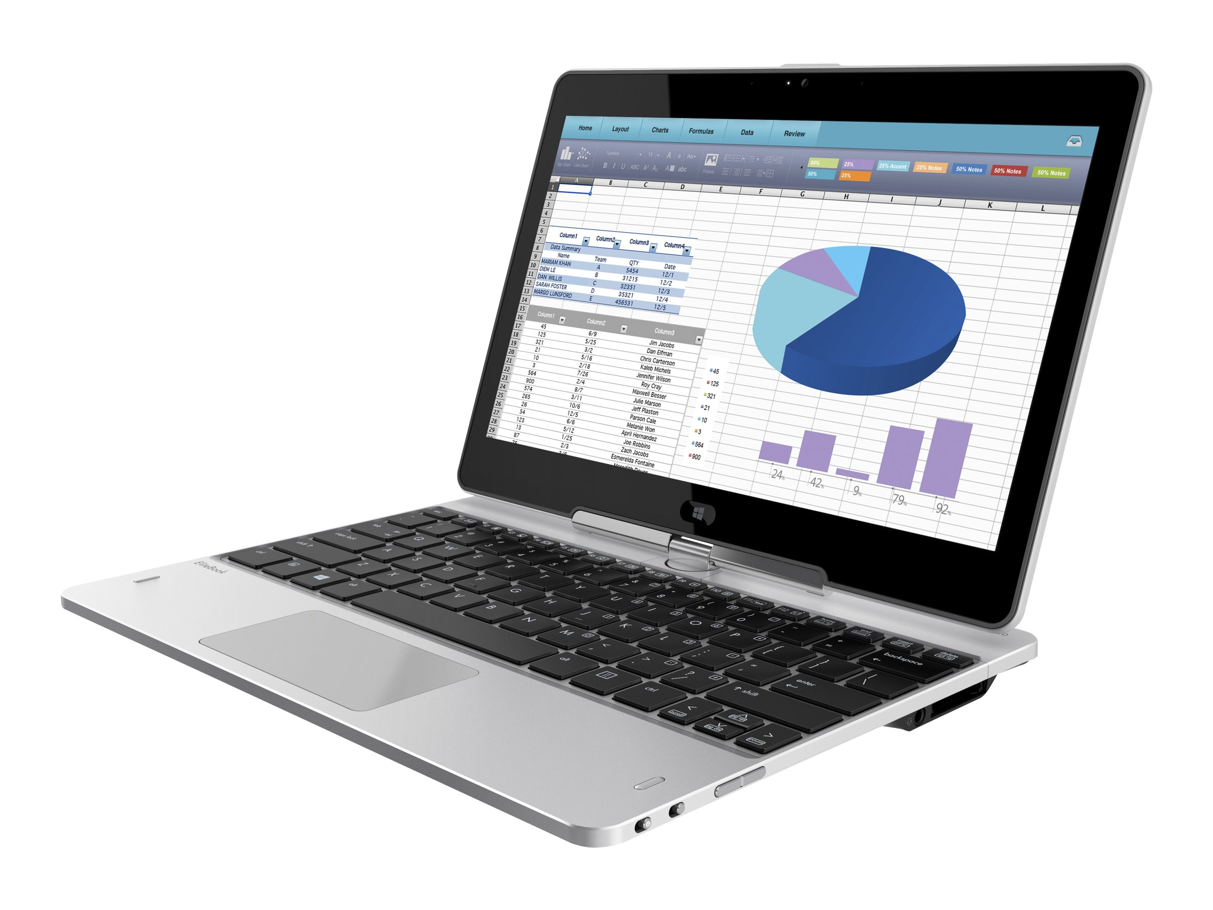 HP EliteBook Revolve 810 G3 Core i5-5200U 2.2GHz 4GB 128GB SSD ac abgn BT 11.6 HD MT W8.1P64