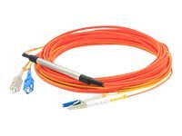 ACP-EP Fiber Conditioning Patch Cable, (2) SC 50 125 to (1) LC 50 125 & (1) LC 9 125, 1m, ADD-MODE-SCLC5-1, 15641880, Cables
