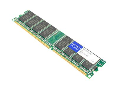 Add On Cisco Compatible 1GB DRAM Upgrade Module
