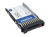 Axiom 100GB Enterprise T500 Solid State Drive Solution for HP