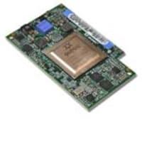 Lenovo 8Gb Fibre Channel Expansion Card (CIOv) for IBM BladeCenter, 44X1945, 10120137, Storage Controllers