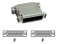 Black Box 522305 Main Image from