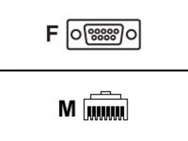 Black Box Console Port Adapter, LS1016A-9FT, 14854533, Adapters & Port Converters