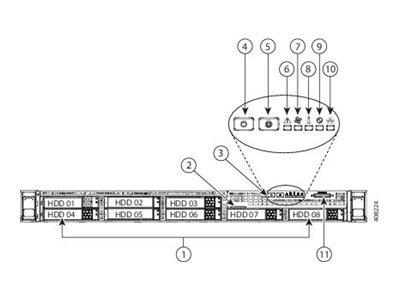 Cisco APIC EM Controller Appliance 10C-64G-2T