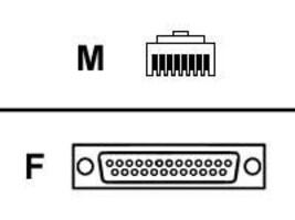 Digi Digi CM Cable Adapter, 76000673, 427767, Adapters & Port Converters