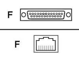 APC Mod Adapter Kit, DB25 F to RJ45 F, 0875, 11490332, Adapters & Port Converters